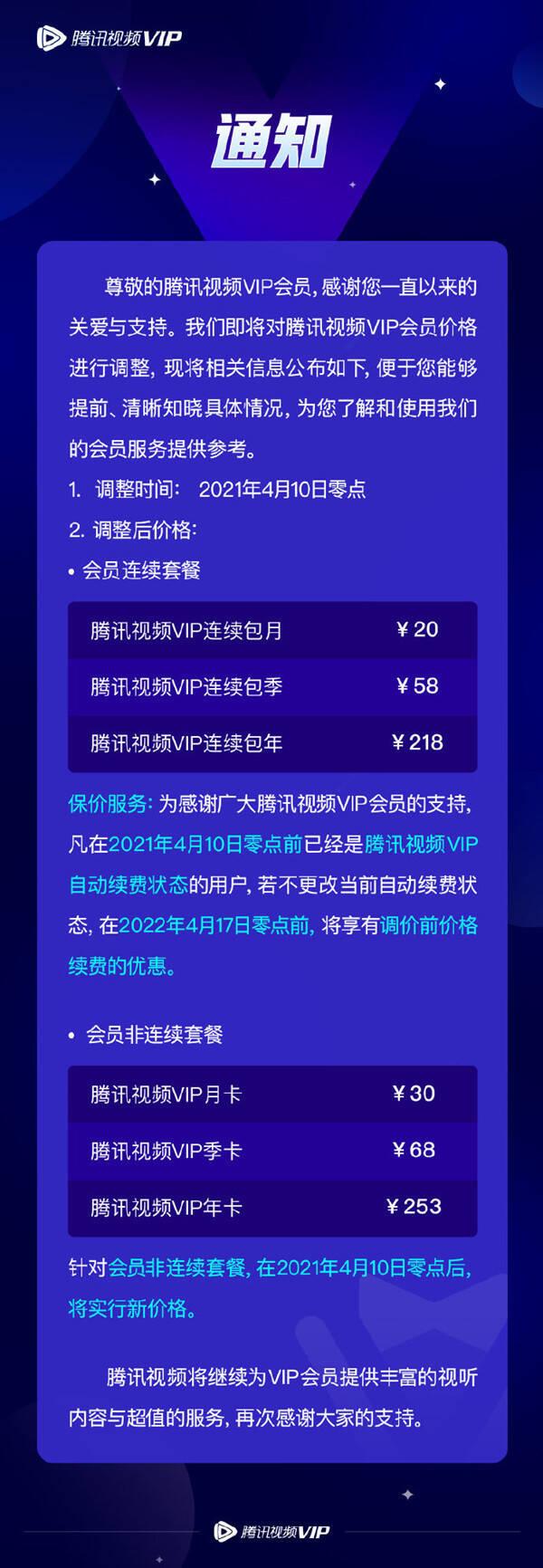爱奇艺、腾讯视频VIP涨价1.jpg